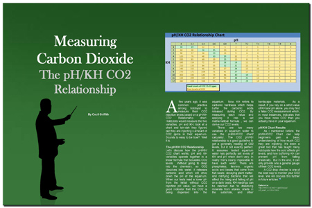 pH/KH CO2 Relationship Chart